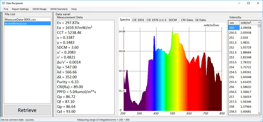 Spectral Light Meter SRI2000 Illuminance Spectrometer