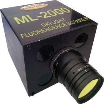 Mixed Light Fluorescence Imaging
