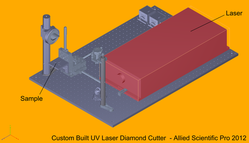 Laser Micro and Nano machining System Integration